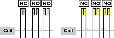 Circuits redondants